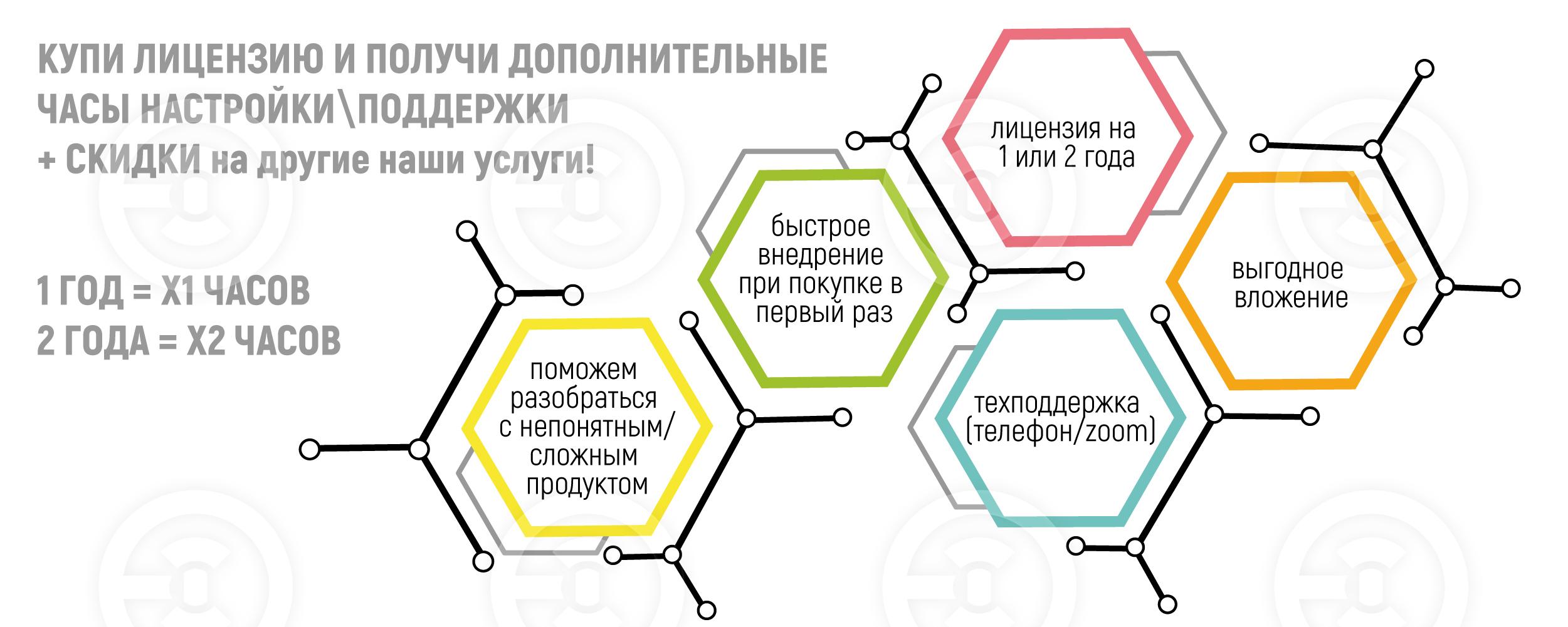 ИНФОГРАФИКА БИИТРИКС-02.jpg