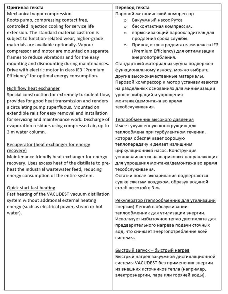 Перевод технической документации – работа в портфолио фрилансера