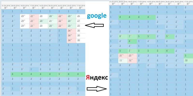 Жнецы ТОПа – work in freelancer's portfolio