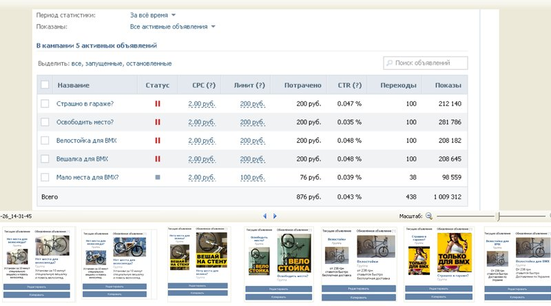 Тестовая РК вконтакте на велостойки – work in freelancer's portfolio
