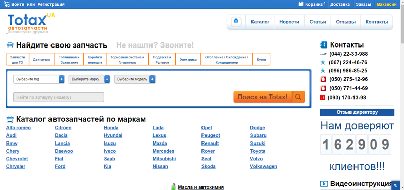 Настройка Google Adwords и Яндекс Директ – work in freelancer's portfolio