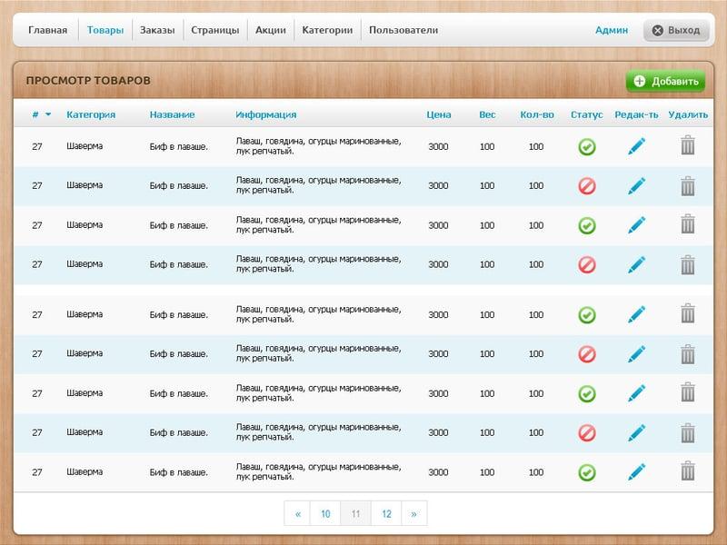 Phone Cafe / Admin Interface – work in freelancer's portfolio