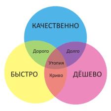 Фрилансер Александр К. — Беларусь, Гомель. Специализация — Delphi/Object Pascal, Базы данных