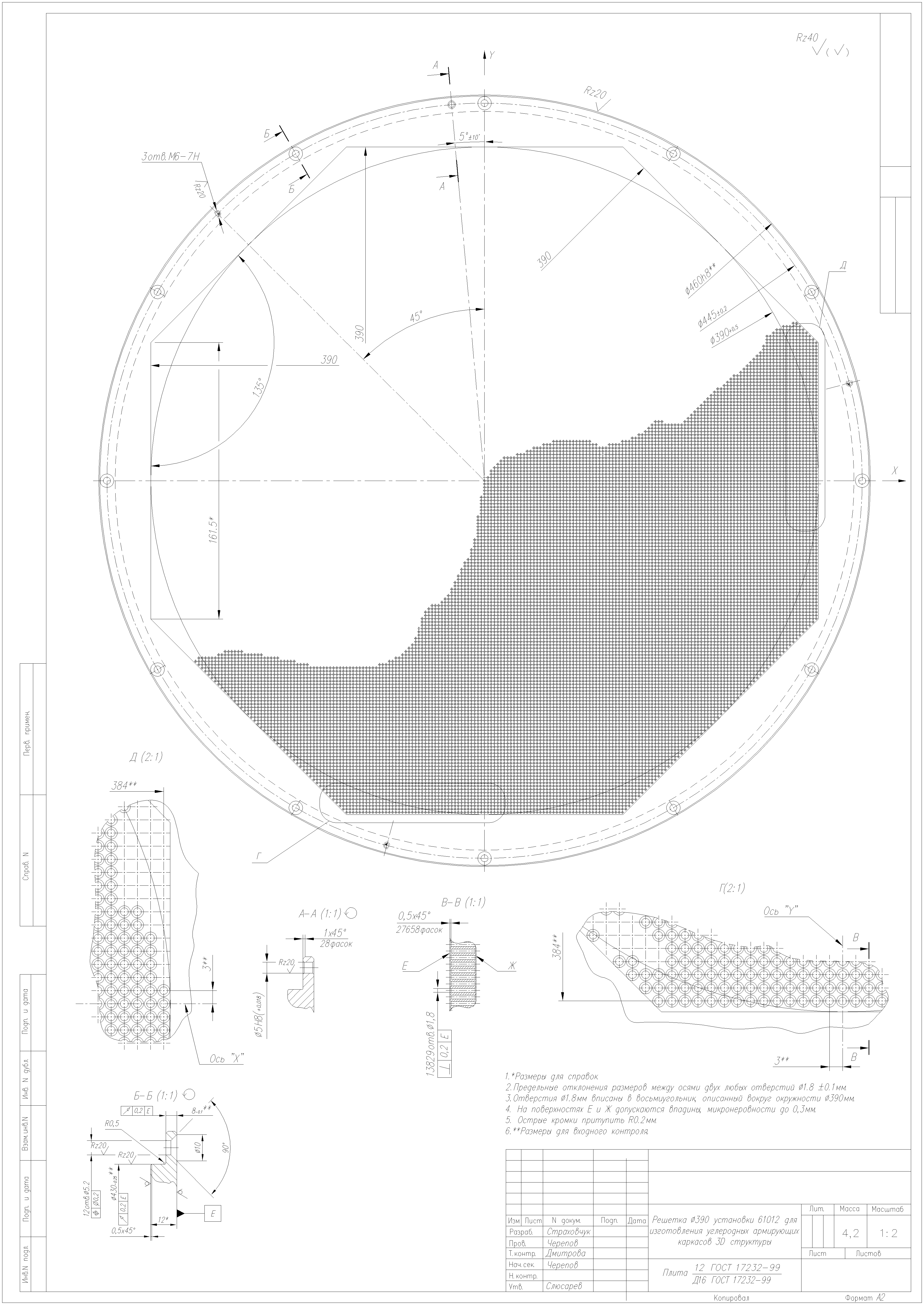 Фриланс 3d модели приколы фриланса