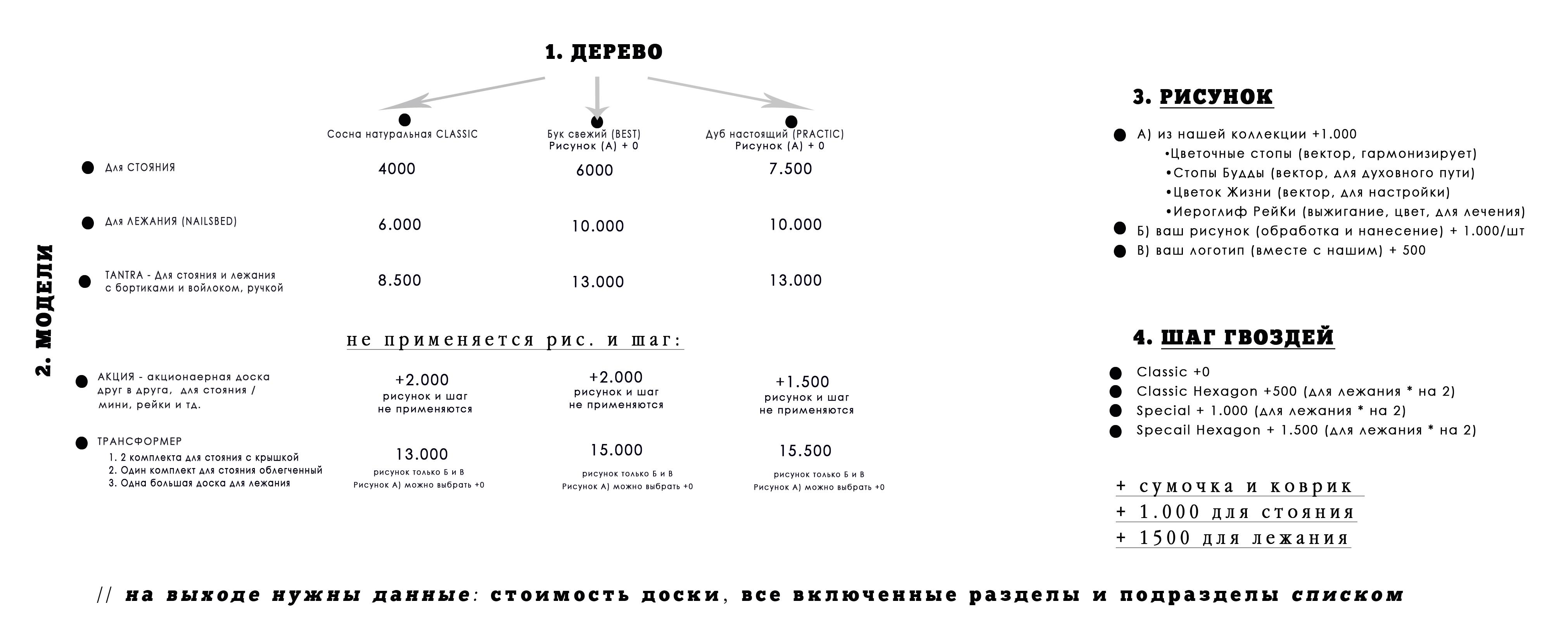 Калькулятор на сайт • Freelance-project ≡ Client Илья