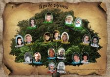 Генеалогическое дерево семьи своими руками шаблон 4