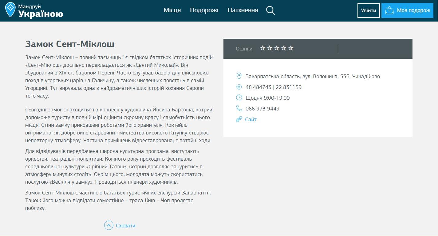 самые спросовые темы копирайт Владимир