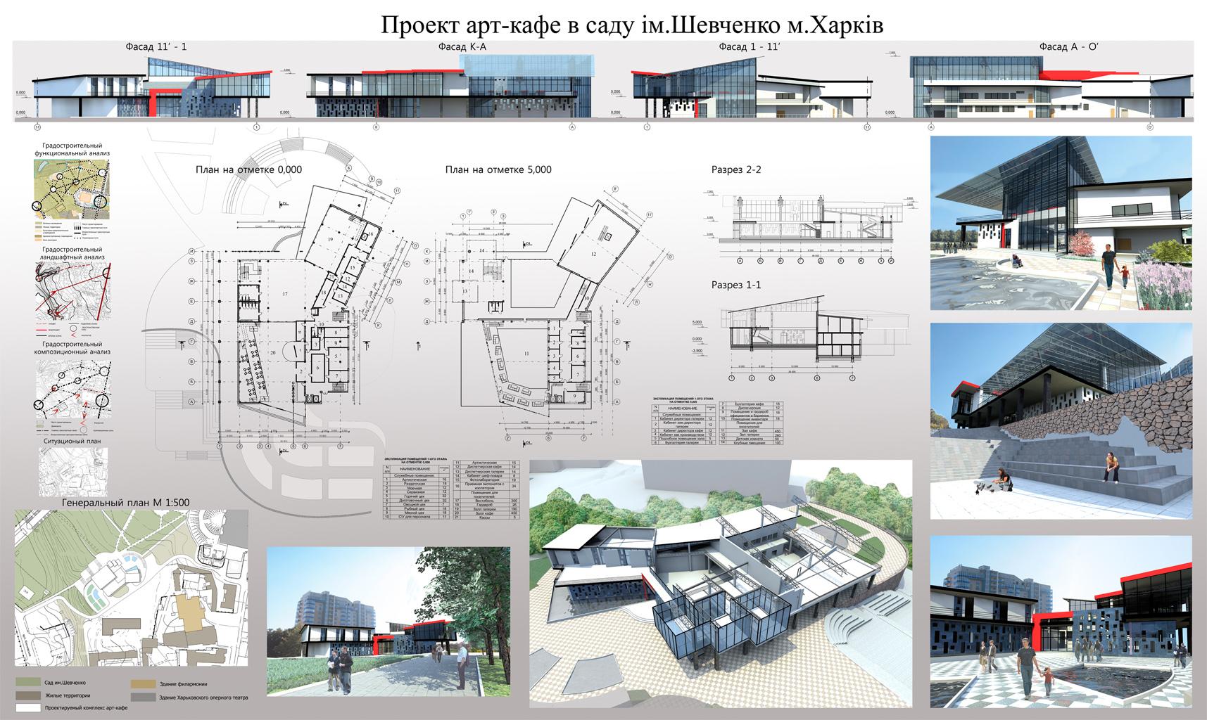 Скачать Проект Ресторана В archicad ersuperpod проект ресторана в archicad