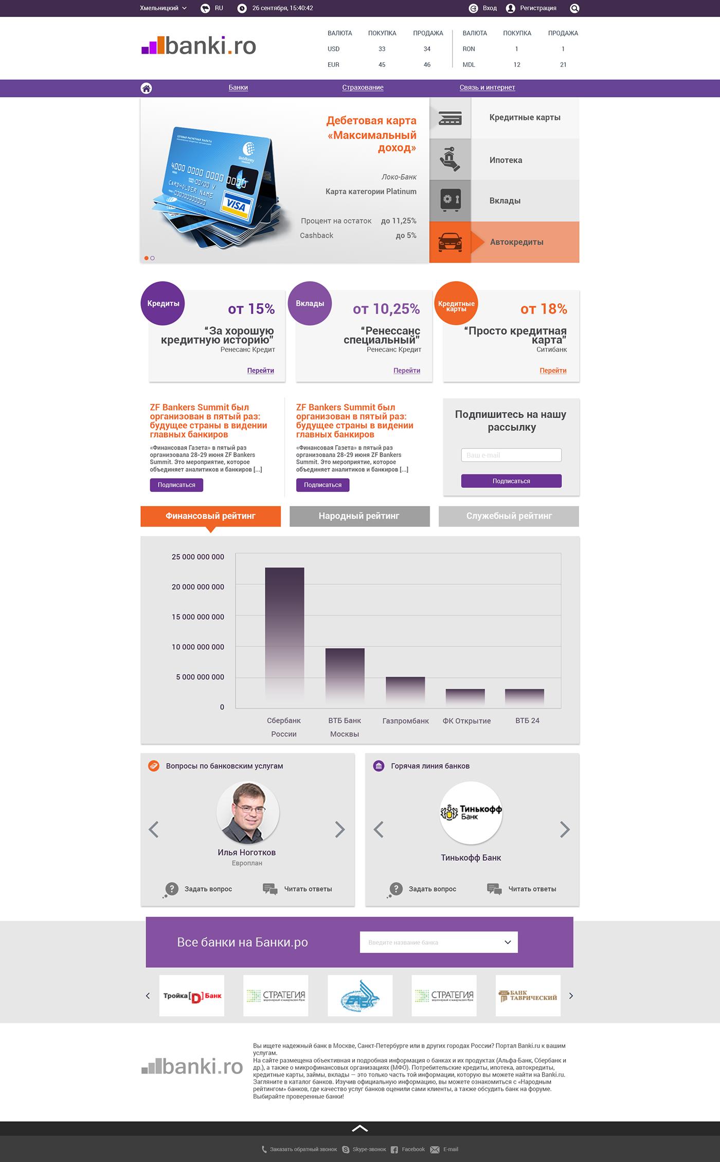 Дизайн сайта услуг