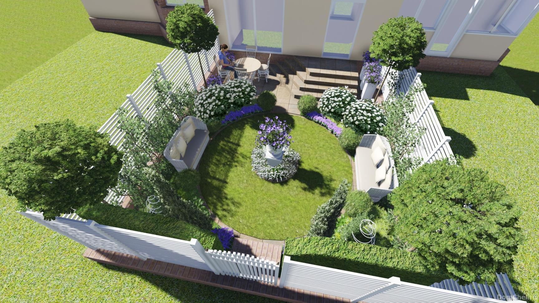 Ландшафтный дизайн по зонам