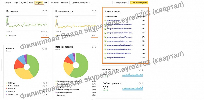 Сео продвижение сайта кременчуг оптимизация и правильное продвижение сайта 2010 torrent