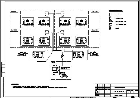 Схема CКД предприятия