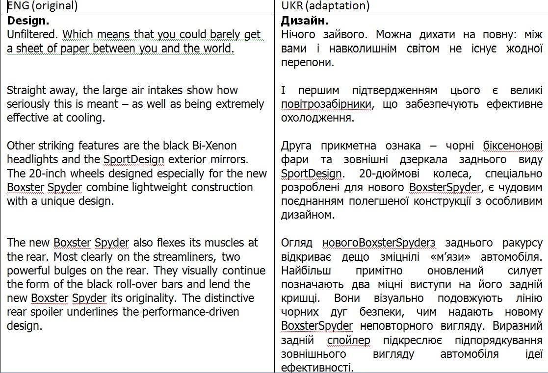 перекладач з російської мови на українську Способ