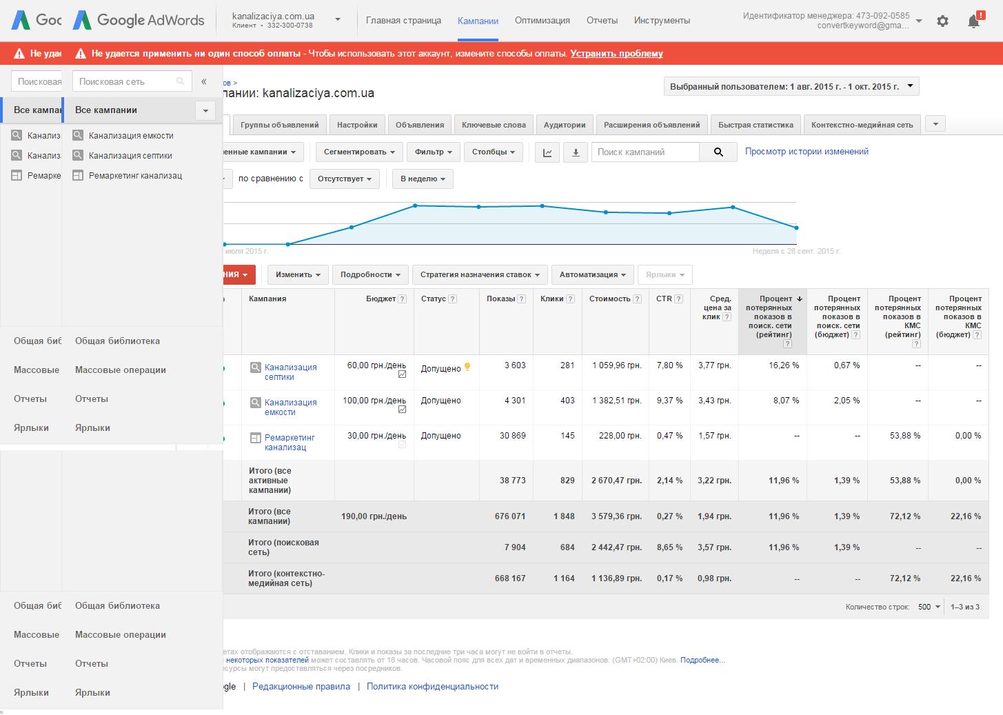 Настройка рекламной кампании google adwords баннерная интернет реклама в благовещенске