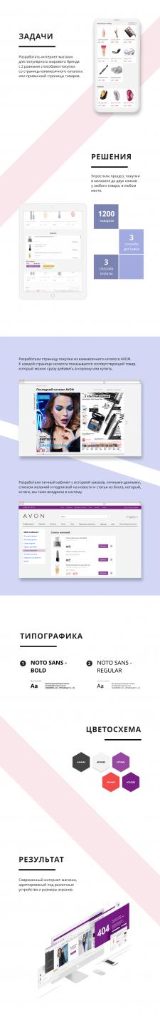 Интернет магазин «AVON»