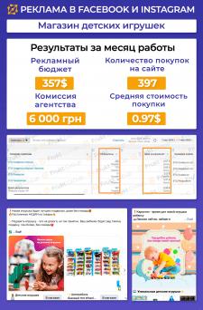 Реклама интернет-магазина детских игрушек