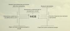 Счетчик сыгранных раздач/турниров МТТ и Sit& Go