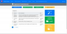 Бекенд сервер API для мобильного приложения