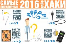 "Инфографика ""Лайфхаки"""