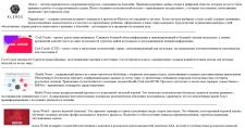Краткое описание перспективных ISO