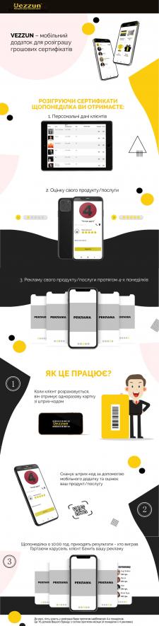 Презентация моб.приложения