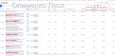 Продажа строительной химии. Объявления