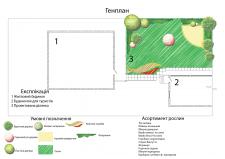 генплан проекта озеленения