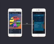 Energy itemization mobile app
