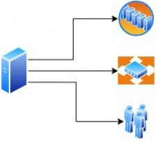 OpenVPN сервер