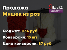 Яндекс Директ - Мишки из роз