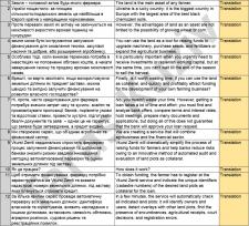 Переклад опису онлайн сервісу: Агробізнес