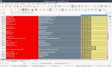 Парсинг данных сайта Flagma.ua - 125 200 контактов
