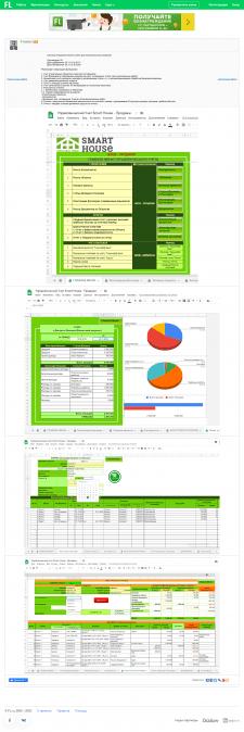 Система Управленческого учета Строительной компани