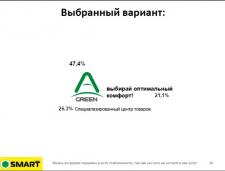 "Логотип для компании ""A-green"""