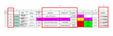 Обработка google table и отсылка смс по времени