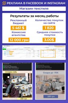 Реклама интернет-магазина постельного белья