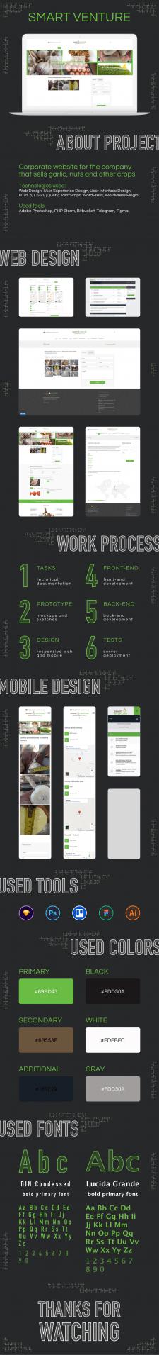 """Проект """"Smart Venture"""""""