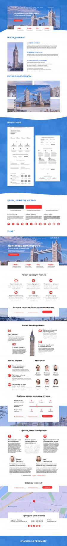 дизайн сайта для английских курсов