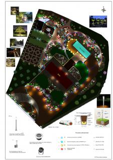План расстановки садовых светильников