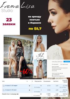 Таргет - продвижение аренды платьев Израиль