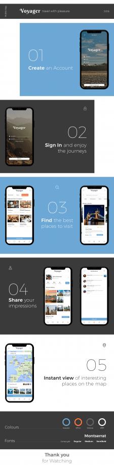 "Mobile App ""Voyage"""