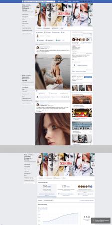 Создание и продвижение группы в Facebook