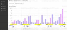 Рост заявок с сайта в 3 раза