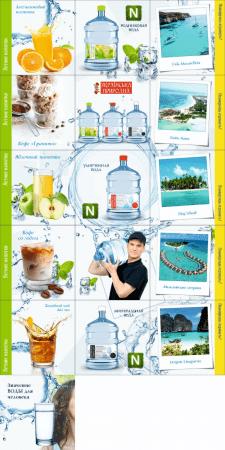 визуальная карта ниша Доставка воды Кременчуг