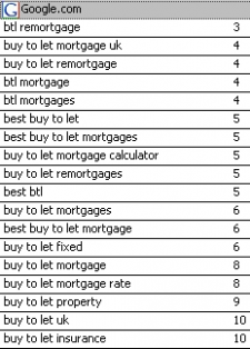 e1buytoletmortgages.co.uk
