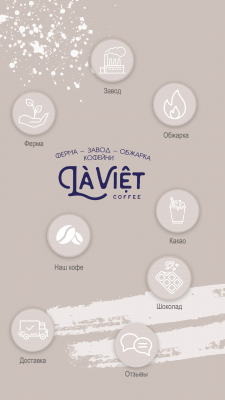 Обложки актуального instagram для La Viet