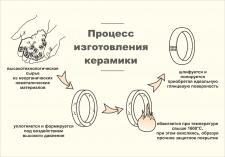 Иллюстрация для статьи
