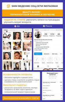 Ведение Instagram - Перманентный макияж