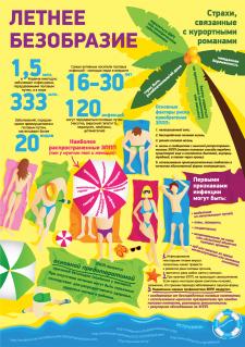 Инфографика для журнала H&H