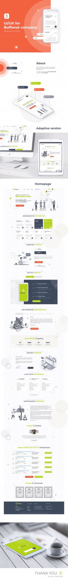 UI/UX дизайн для сервиса Buffonet